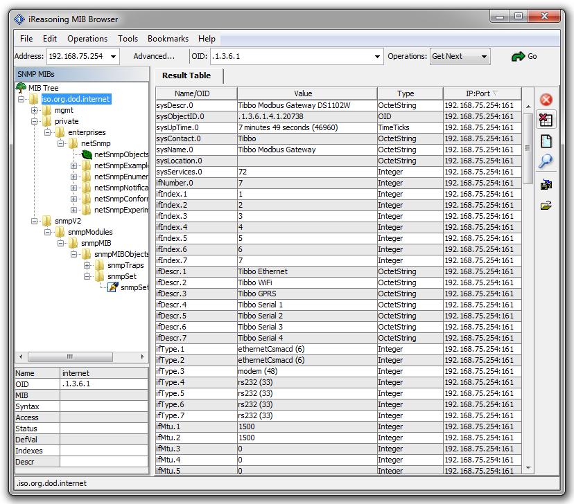 Configuration Monitoring Via SNMP Protocol